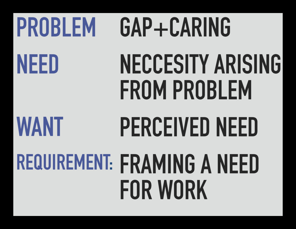PROBLEM NEED WANT REQUIREMENT: GAP+CARING NECCE...