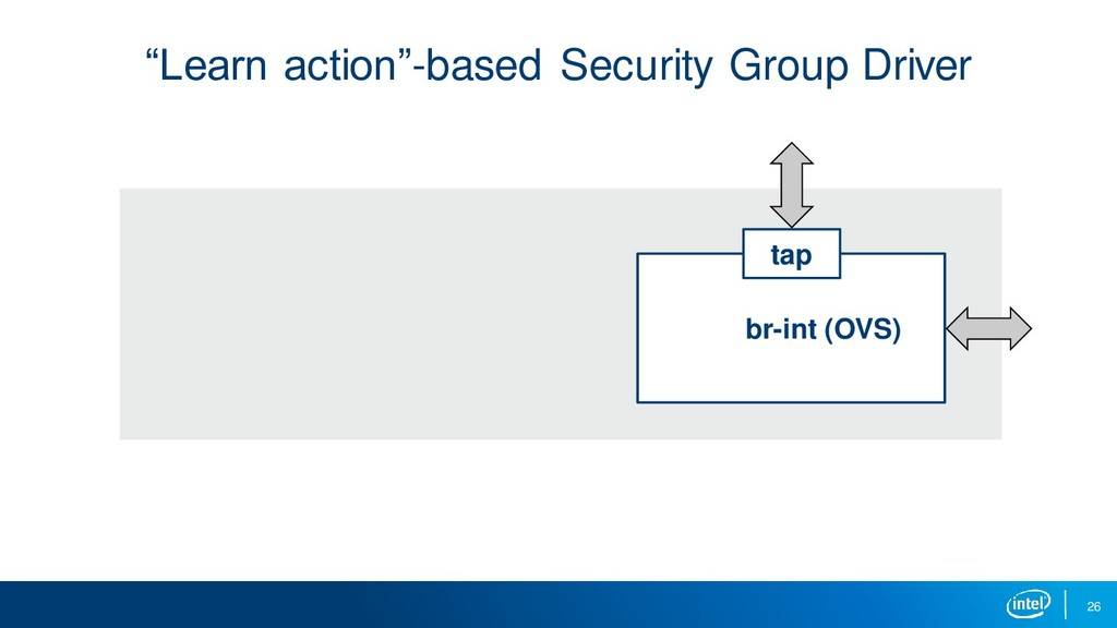 "26 ""Learn action""-based Security Group Driver b..."