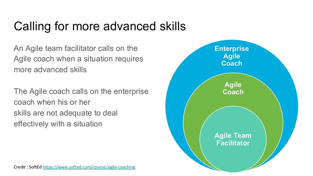 Calling for more advanced skills An Agile team ...