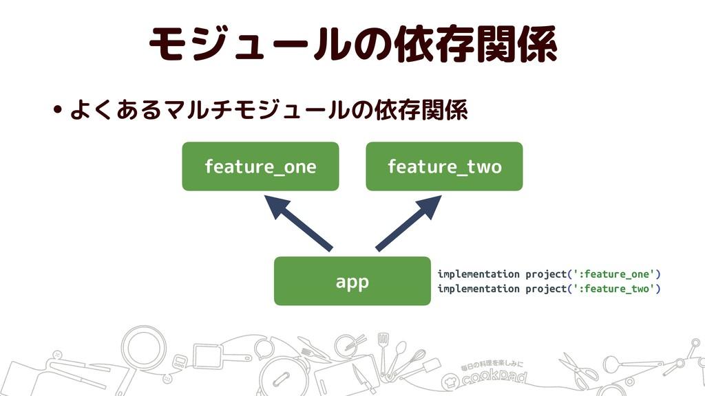 •よくあるマルチモジュールの依存関係 モジュールの依存関係 feature_one featu...
