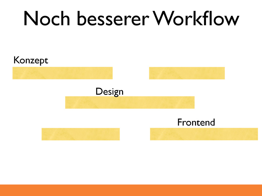 Konzept Design Frontend Noch besserer Workflow