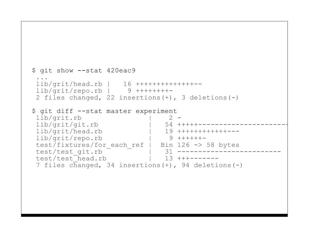 $ git show --stat 420eac9 ... lib/grit/head.rb ...