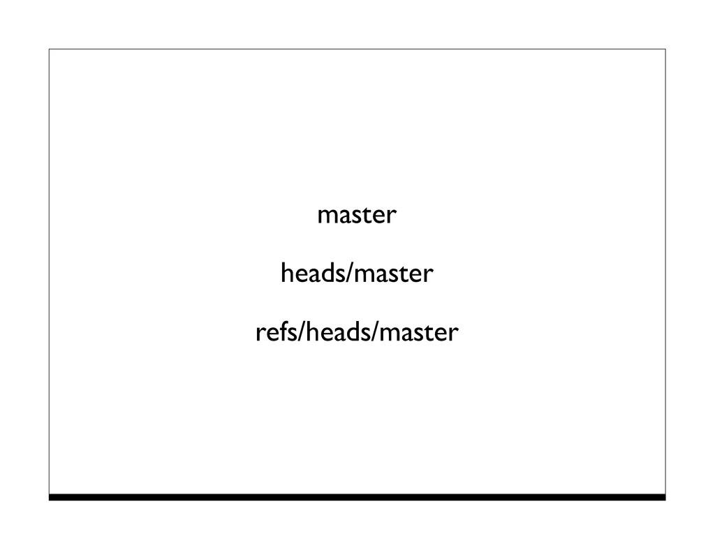 master heads/master refs/heads/master