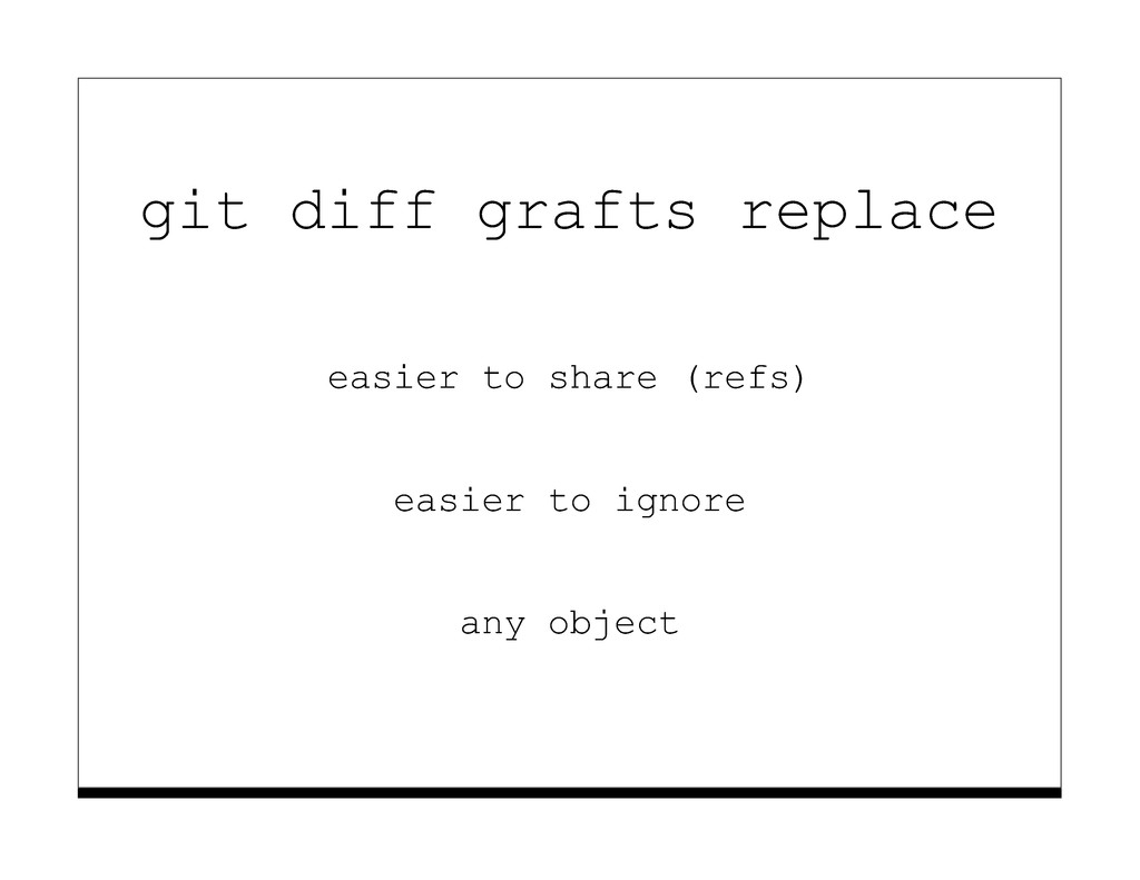 git diff grafts replace easier to share (refs) ...