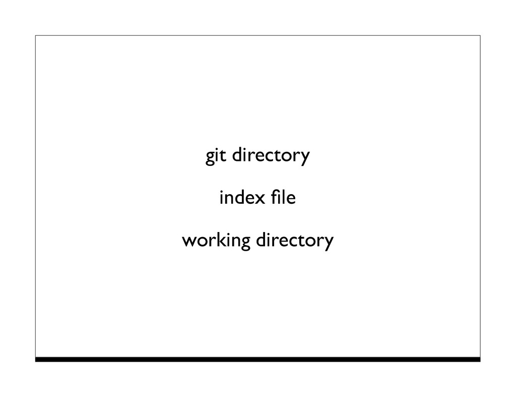 git directory index file working directory