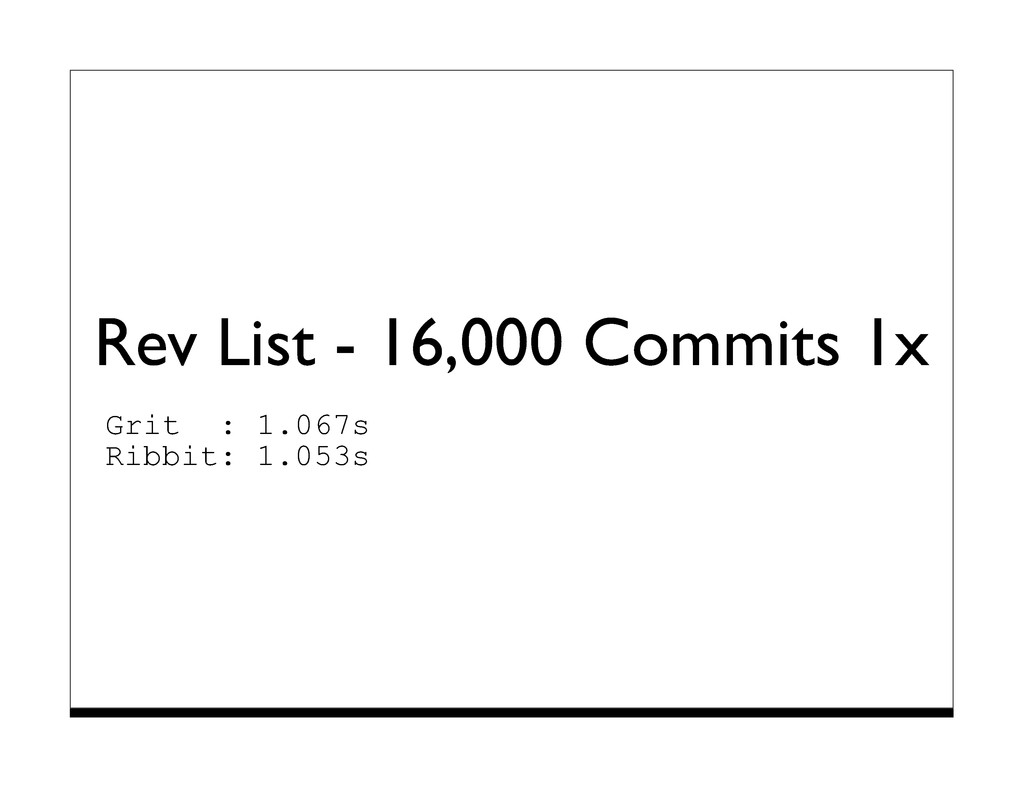Rev List - 16,000 Commits 1x Grit : 1.067s Ribb...