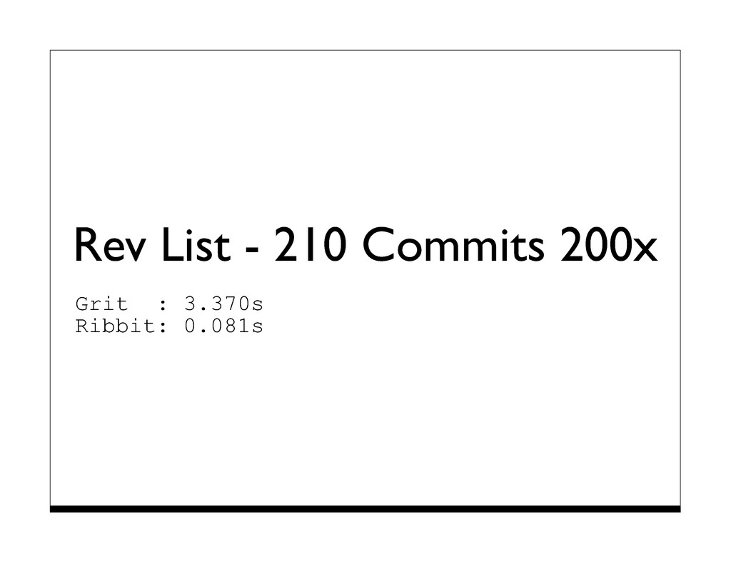 Rev List - 210 Commits 200x Grit : 3.370s Ribbi...