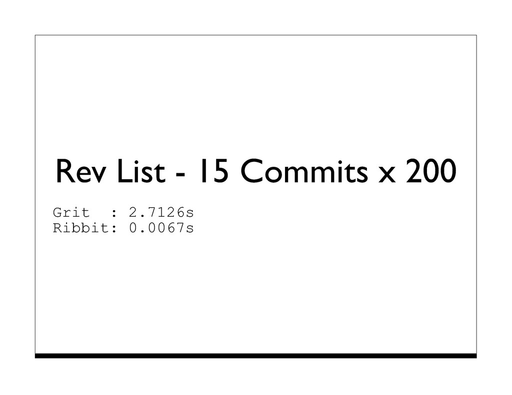Rev List - 15 Commits x 200 Grit : 2.7126s Ribb...