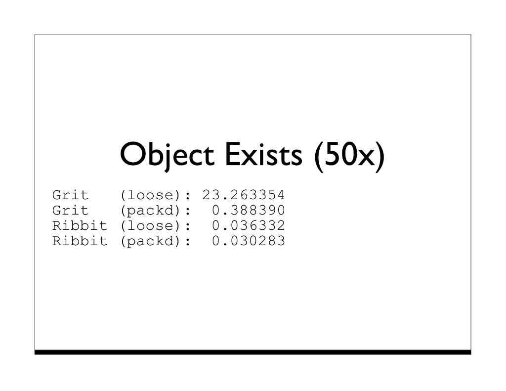 Object Exists (50x) Grit (loose): 23.263354 Gri...