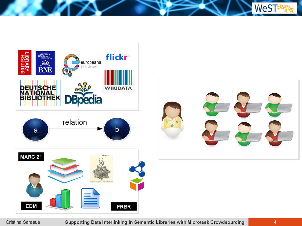 Supporting Data Interlinking in Semantic Librar...