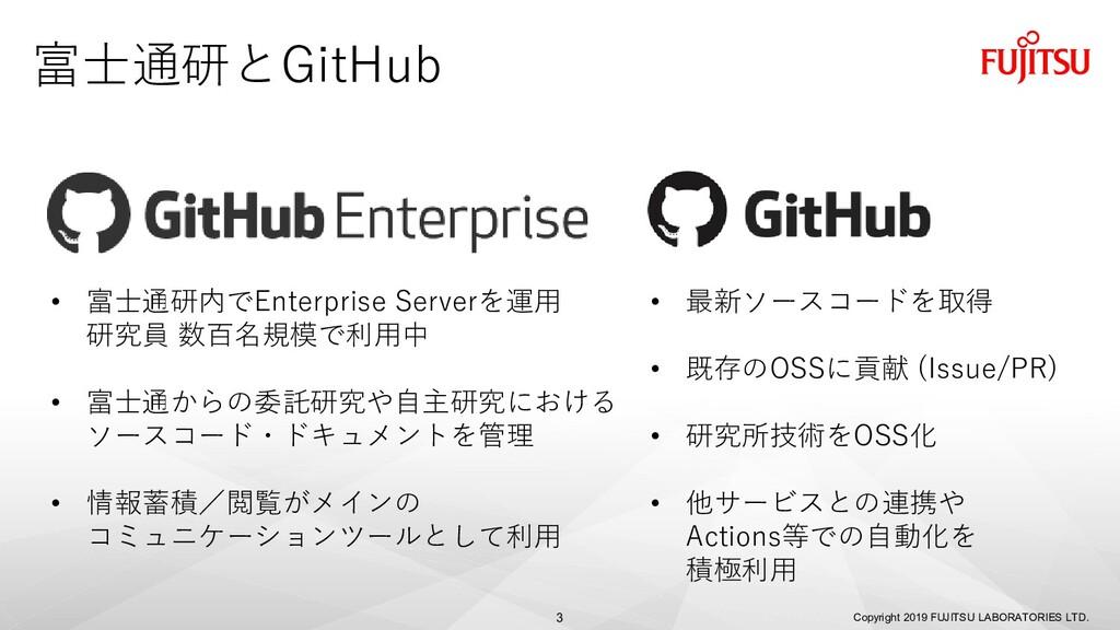 富士通研とGitHub Copyright 2019 FUJITSU LABORATORIES...