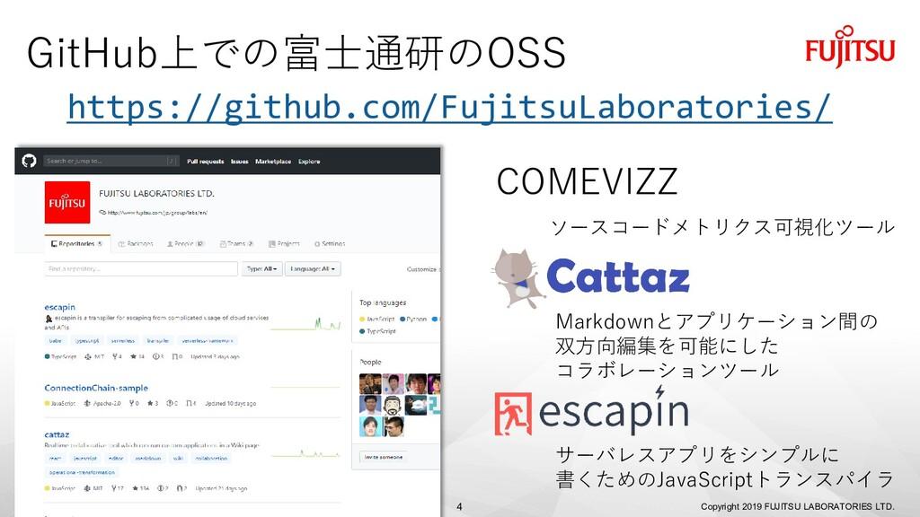 GitHub上での富士通研のOSS Copyright 2019 FUJITSU LABORA...