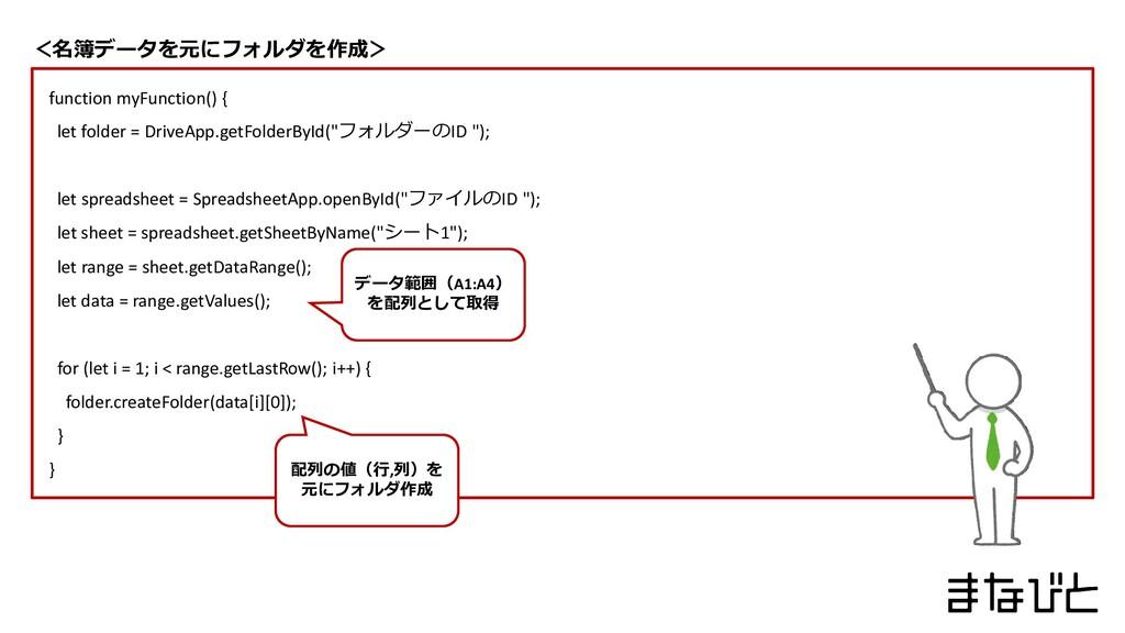 function myFunction() { let folder = DriveApp.g...