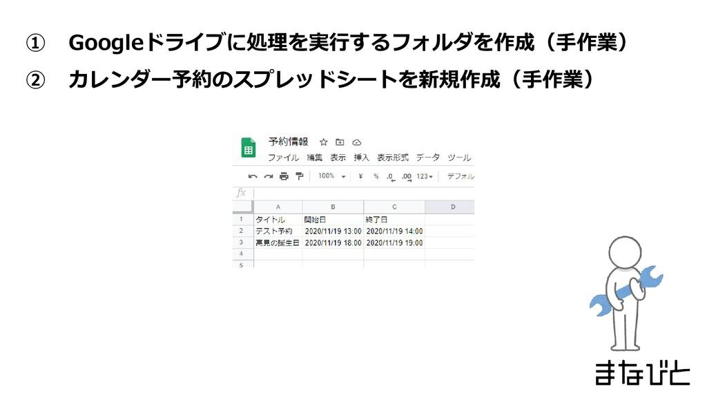 ① Googleドライブに処理を実行するフォルダを作成(手作業) ② カレンダー予約のスプレッ...