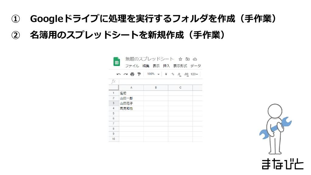 ① Googleドライブに処理を実行するフォルダを作成(手作業) ② 名簿用のスプレッドシート...