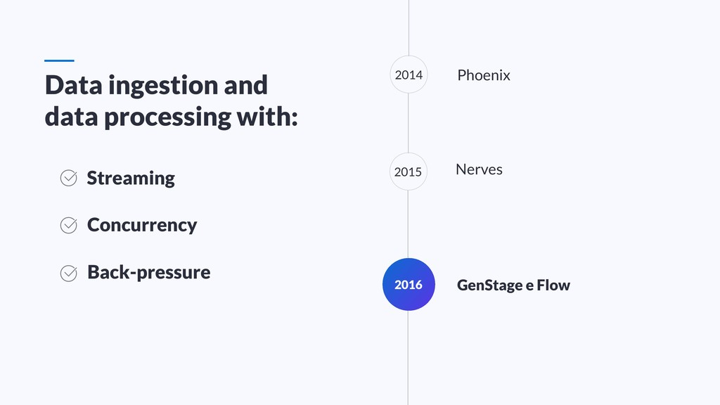 Phoenix 2016 GenStage e Flow Nerves 2014 Data i...