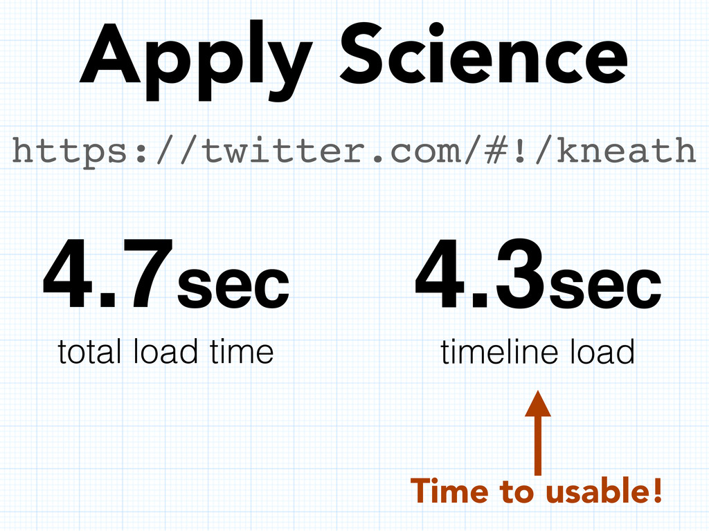 Apply Science https://twitter.com/#!/kneath 4.7...