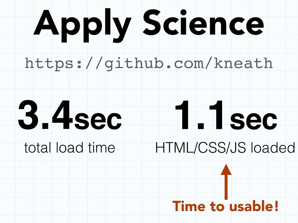 Apply Science https://github.com/kneath 3.4sec ...