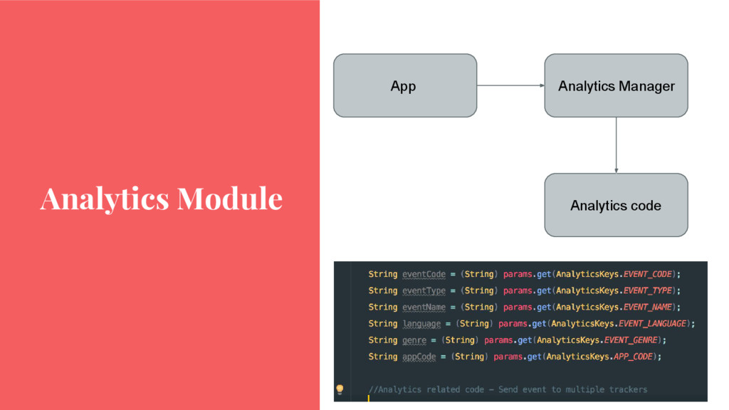 Analytics Module Analytics Manager App Analytic...