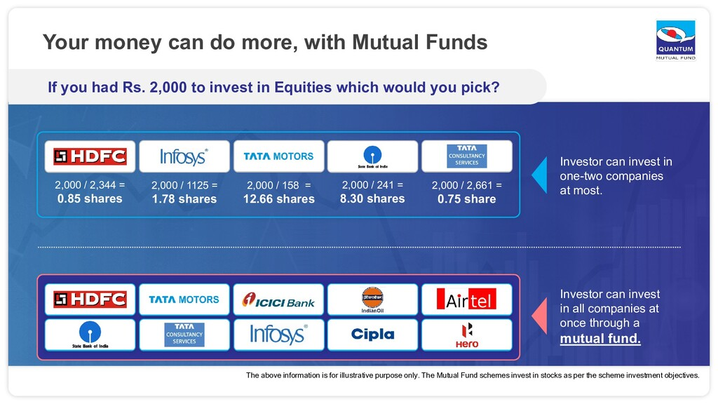 Your money can do more, with Mutual Funds 2,000...