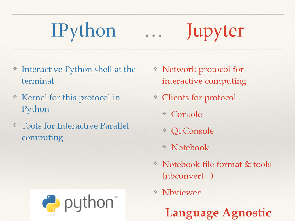 IPython … Jupyter ❖ Interactive Python shell at...