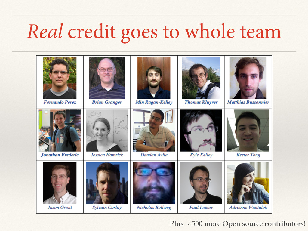 Real credit goes to whole team Plus ~ 500 more ...