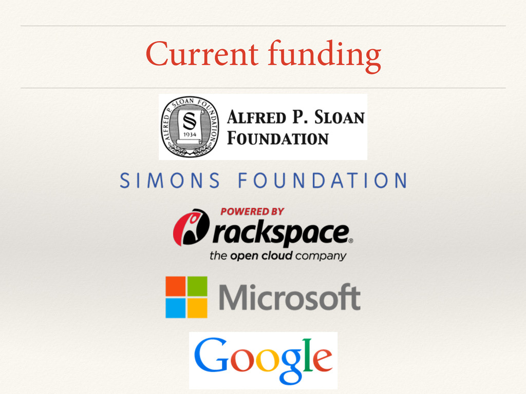 Current funding