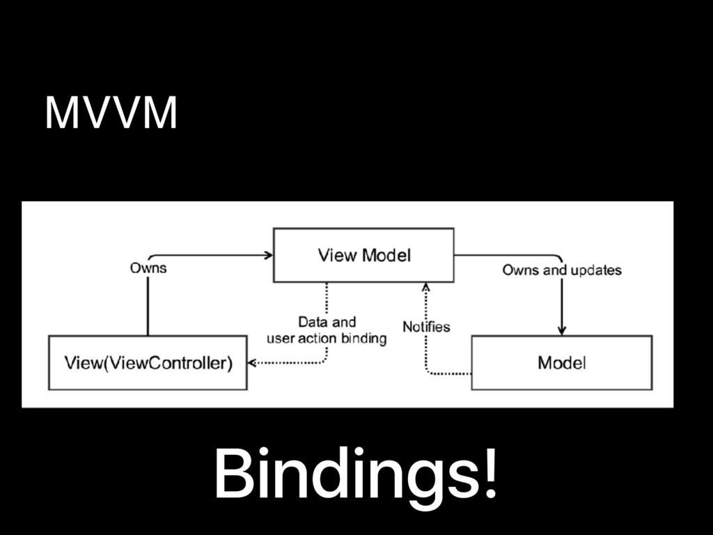 Bindings! MVVM