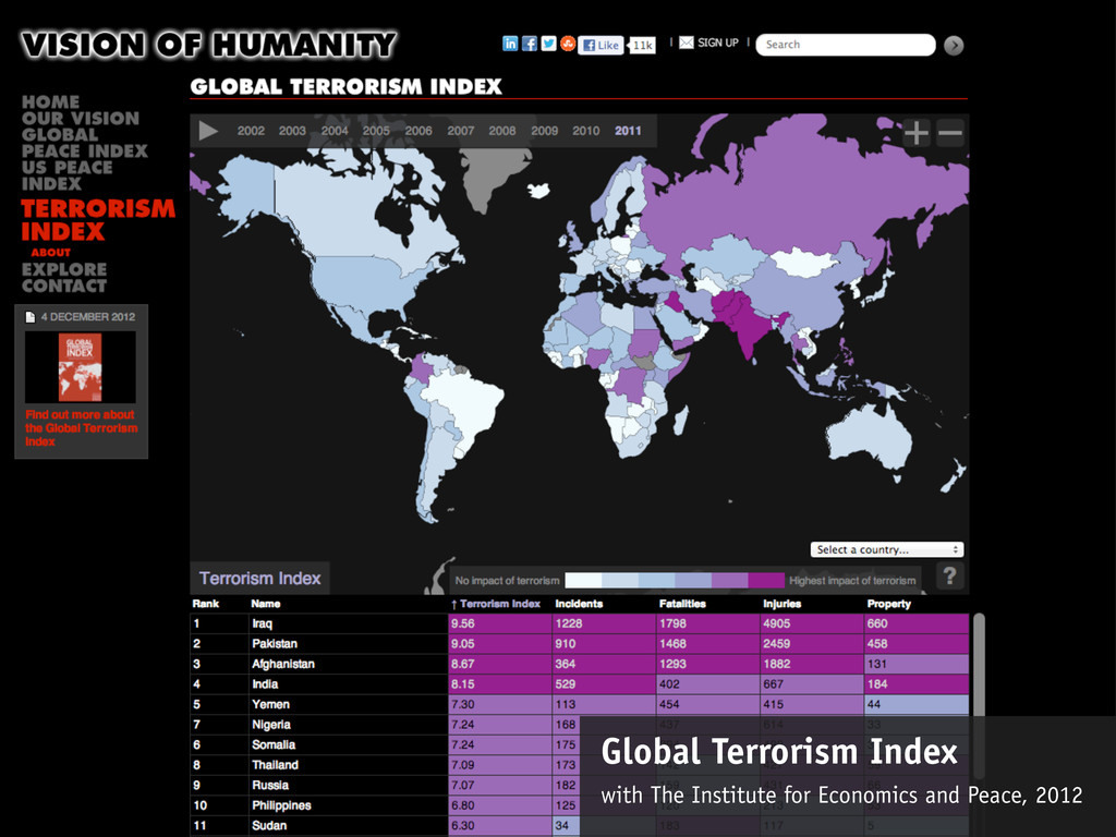 Global Terrorism Index with The Institute for E...