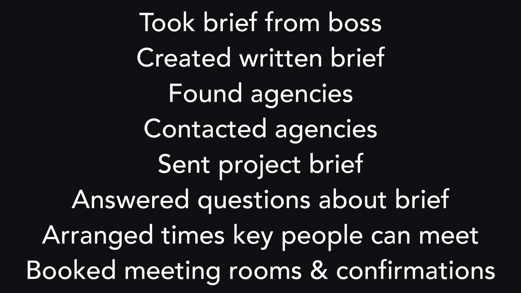 Took brief from boss Created written brief Foun...