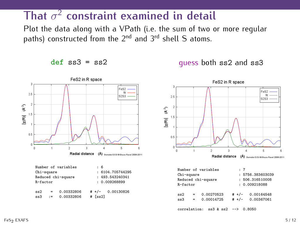 That σ2 constraint examined in detail Plot the ...