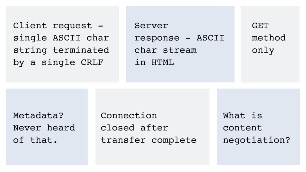 Client request - single ASCII char string termi...