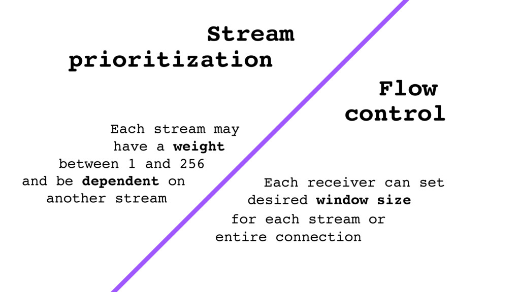 Stream prioritization Each stream may another s...