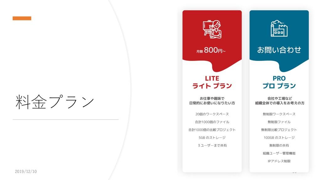 料金プラン 2019/12/10 16