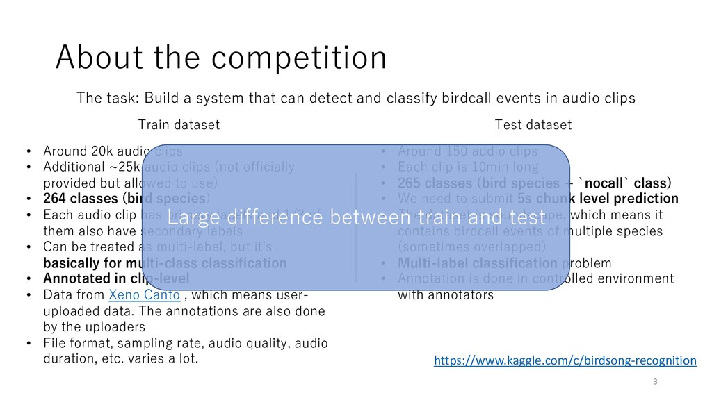 About the competition 3 https://www.kaggle.com/...