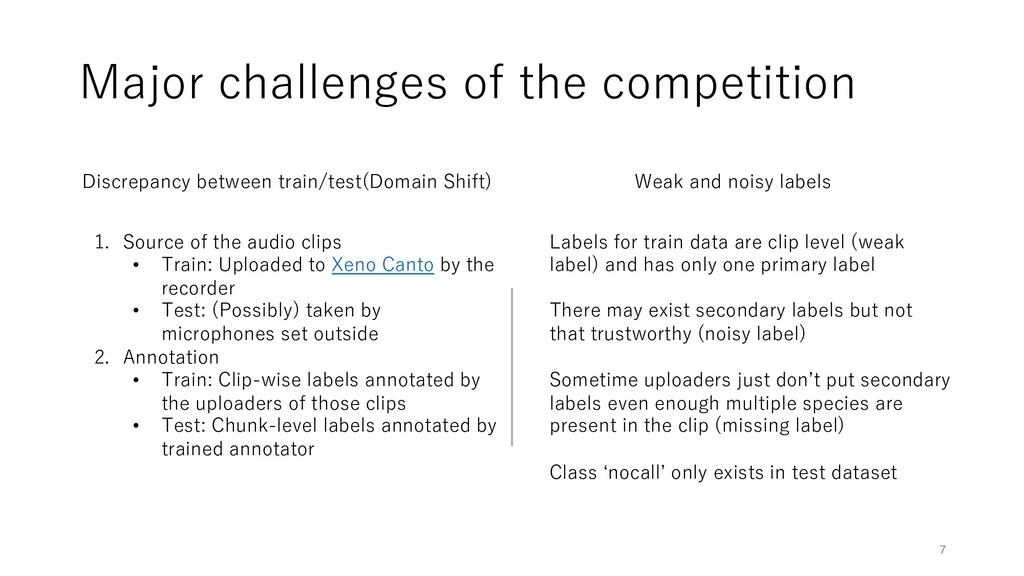 Major challenges of the competition Discrepancy...