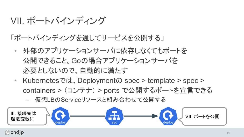 VII. ポートバインディング 「ポートバインディングを通してサービスを公開する」 • 外部の...