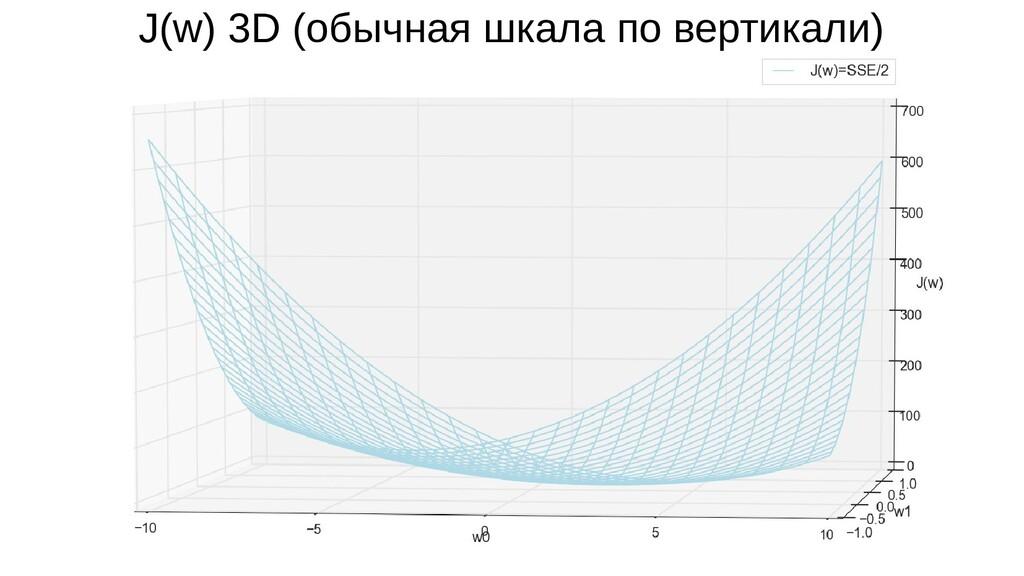 J(w) 3D (обычная шкала по вертикали)