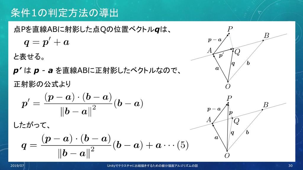 条件1の判定方法の導出 点Pを直線ABに射影した点Qの位置ベクトルqは、 と表せる。 p' は...