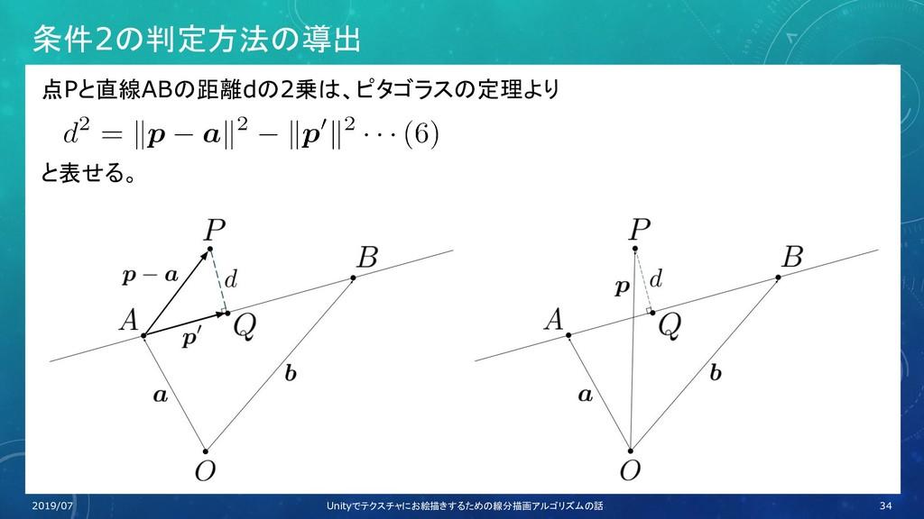 条件2の判定方法の導出 点Pと直線ABの距離dの2乗は、ピタゴラスの定理より と表せる。 34...