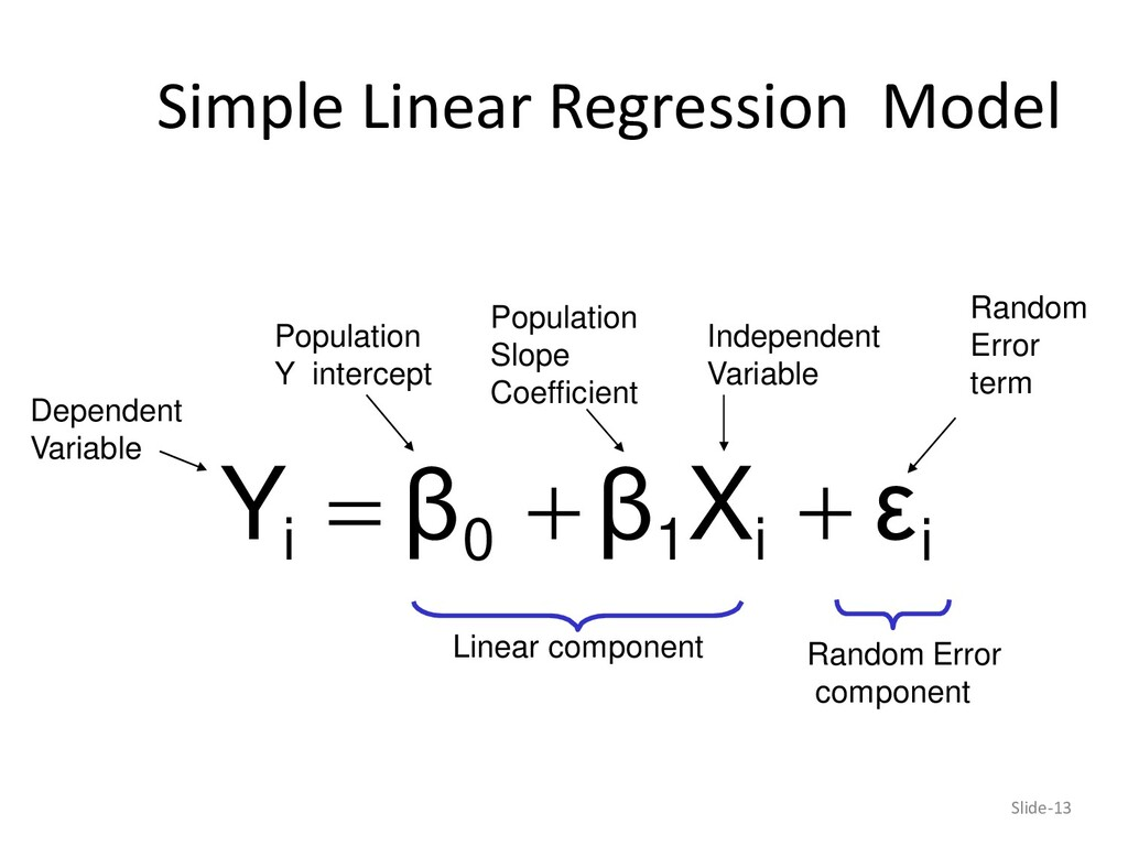 Y i  β 0  β 1 X i Linear component Simple Lin...
