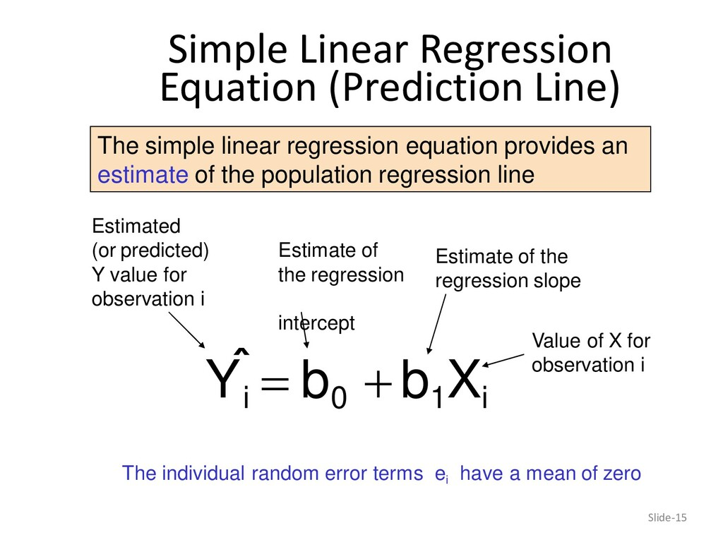 Yˆ i  b 0  b 1 X i The simple linear regressi...