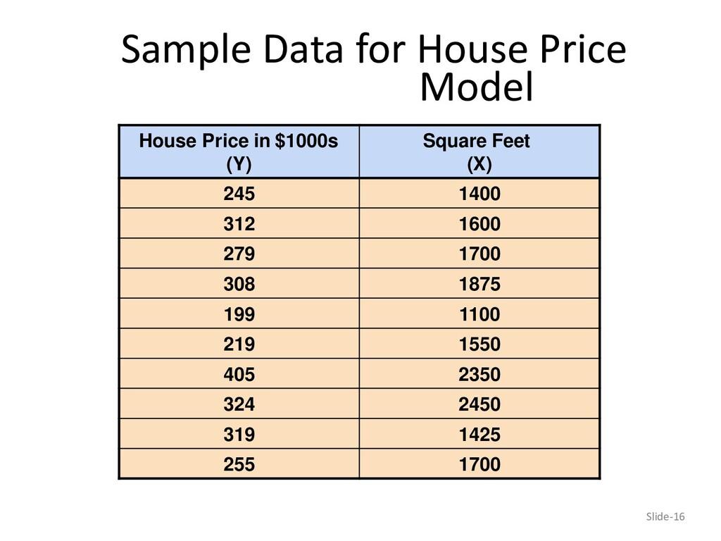 Sample Data for House Price Model Slide-16 Hous...