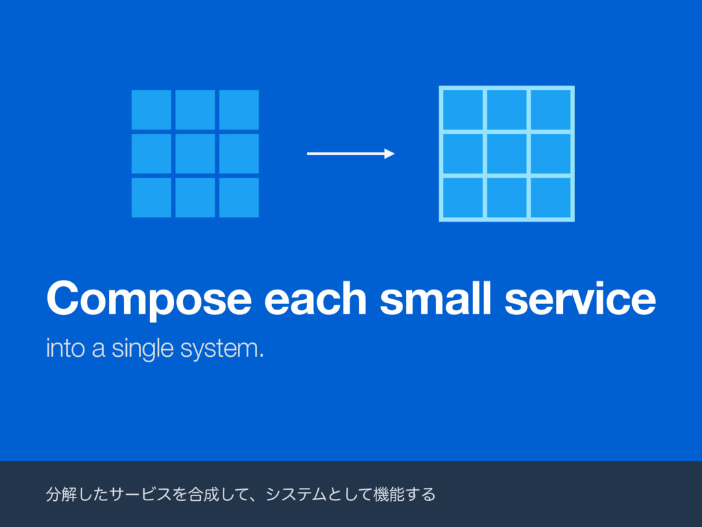 into a single system. Compose each small servic...