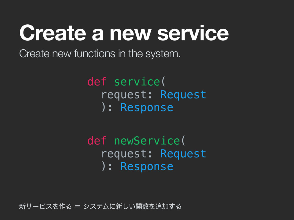 Create new functions in the system. Create a ne...