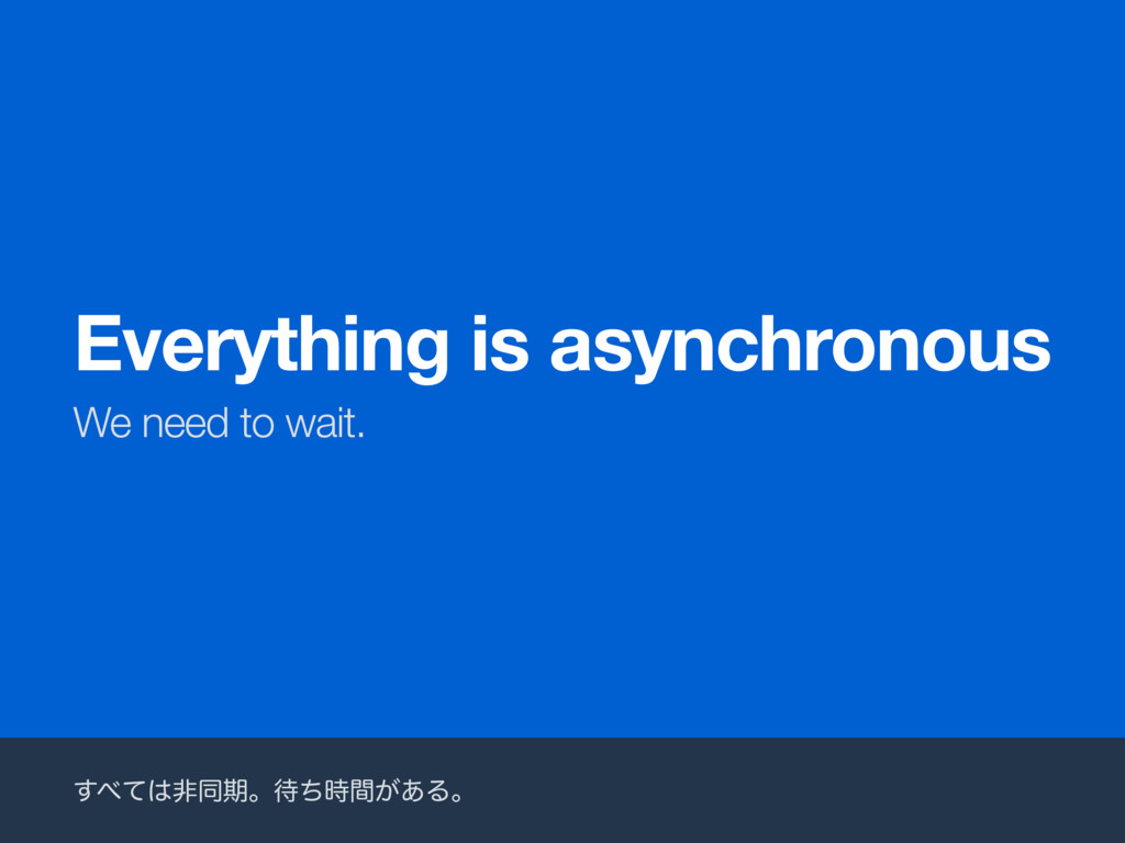 We need to wait. Everything is asynchronous ͢΂ͯ...