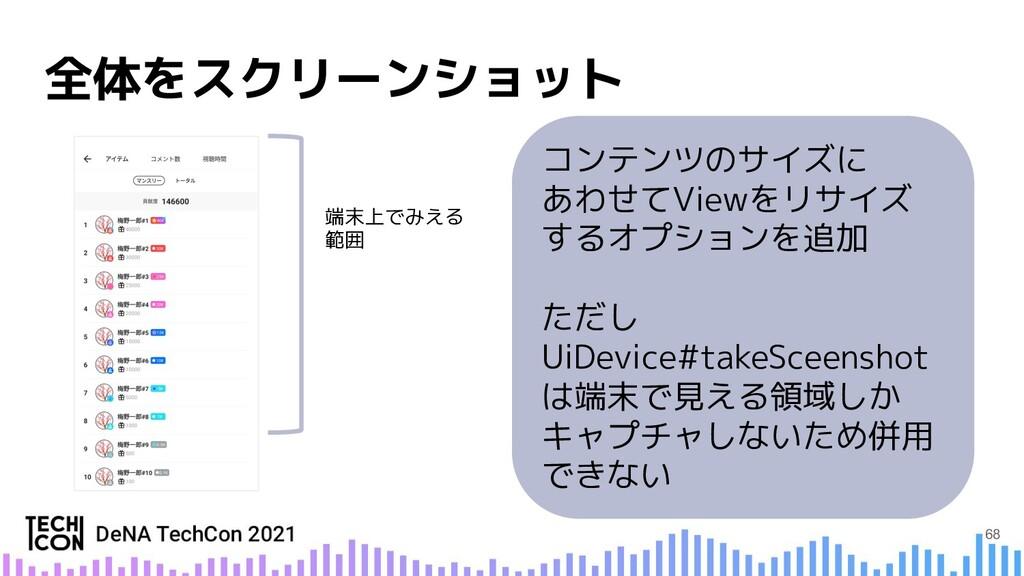 コンテンツのサイズに あわせてViewをリサイズ するオプションを追加 ただし UiDevic...