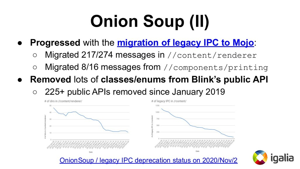 Onion Soup (II) ● Progressed with the migration...