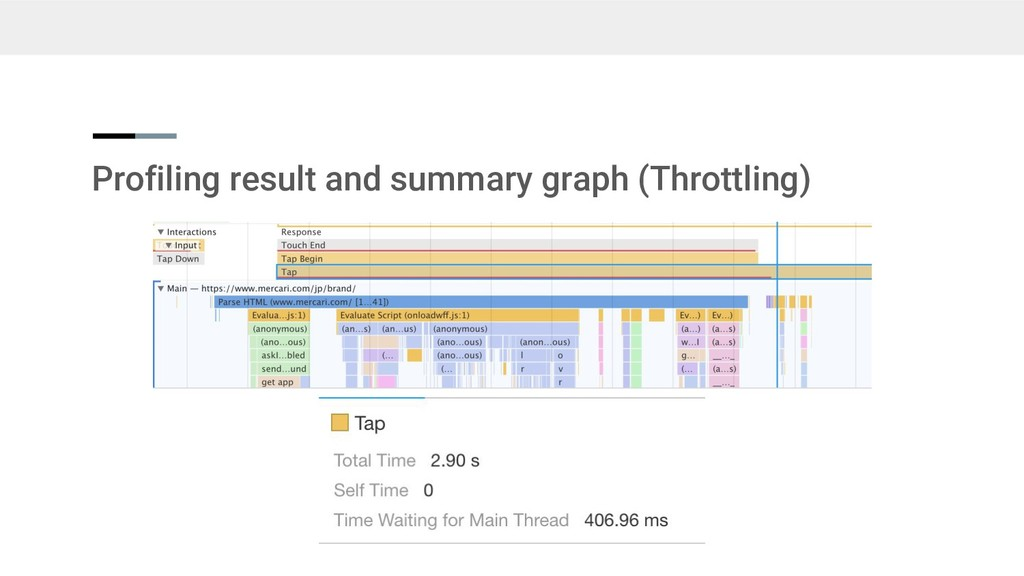 Profiling result and summary graph (Throttling)