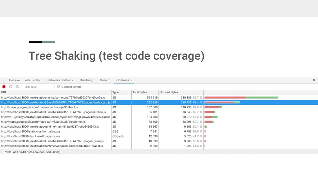 Tree Shaking (test code coverage)
